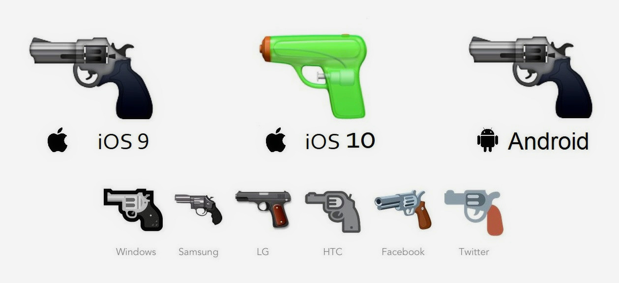 Pistol Emoji Pistol Emoji Weapon Depot 🔫 emoji copy and paste. pistol emoji weapon depot