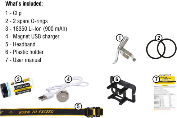 Armytek Tiara C1 Pro XP-L Magnet USB (White) + 18350 Li-Ion/LED flashlight